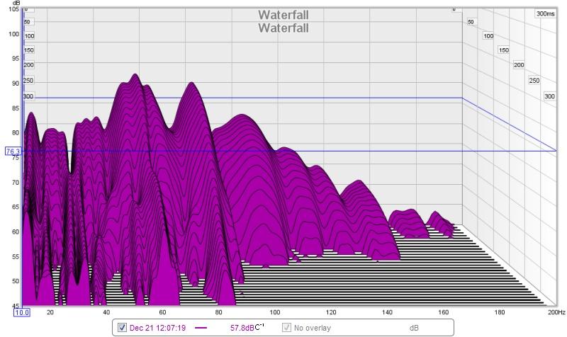 AV15-X Push/Pull DIY Build-waterfall.jpg