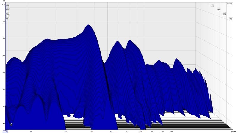 My First graphs-waterfall.jpg