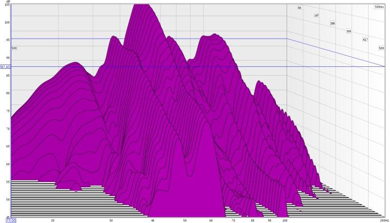 My Studio Room Measurement-waterfall.jpg
