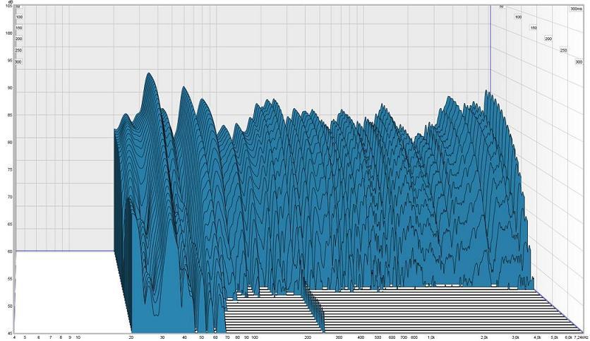 My REW measurement-waterfall.jpg