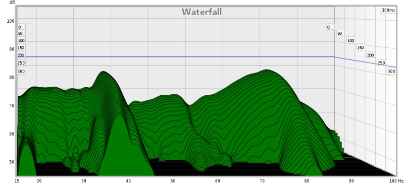 Antimode 8033 no change-waterfall.jpg