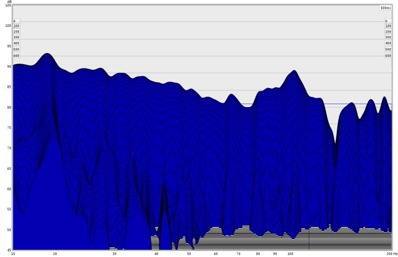 My PEQed dual sub graphs-waterfall.jpg