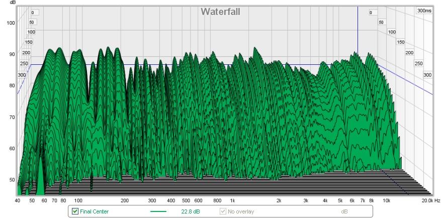DIY Center Channel Measurements-waterfall.jpg