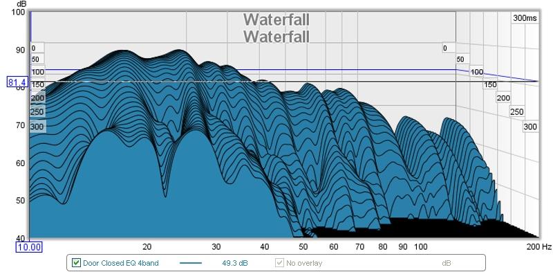 ***Working man's home theater measurements*****-waterfall.jpg
