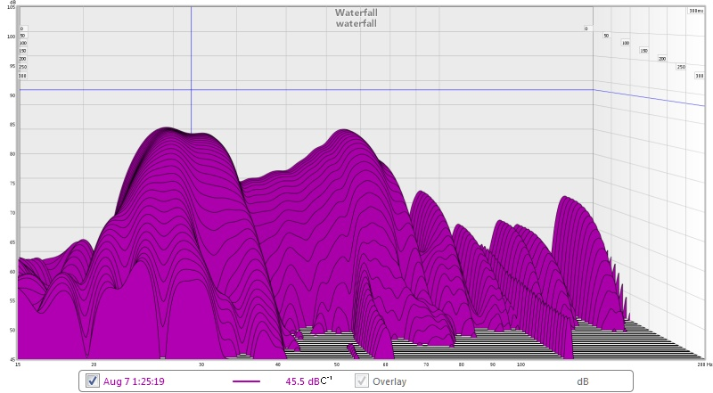 1st REW Graphs of new system. What do you think?-waterfall.jpg