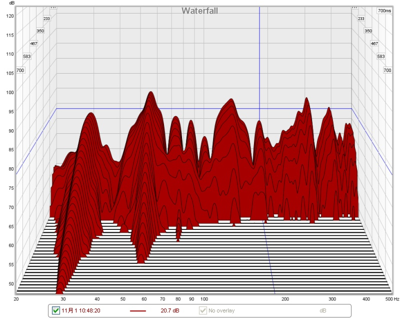 Any advise on my room acoustics from REW results ?-waterfall.jpg