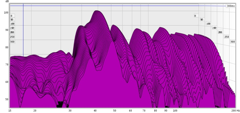 Calibrating the soundcard, problem-waterfall.jpg