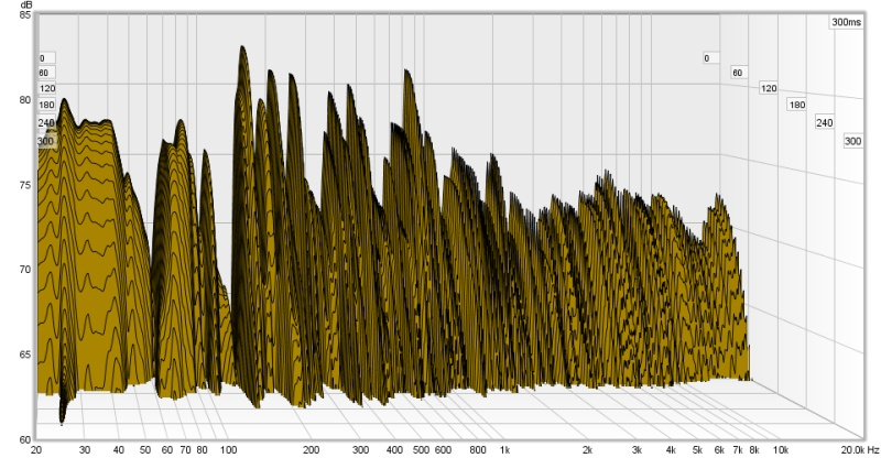 First Rew measure-waterfall.jpg