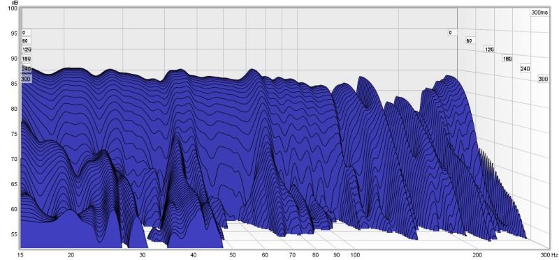 New Graph, dip at 200-waterfall.jpg