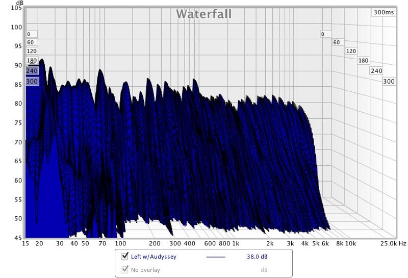 First measurements. Help with Slap Echo please.-waterfall.jpg