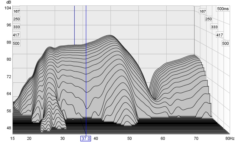 My second attempt at measurements-waterfall.jpg