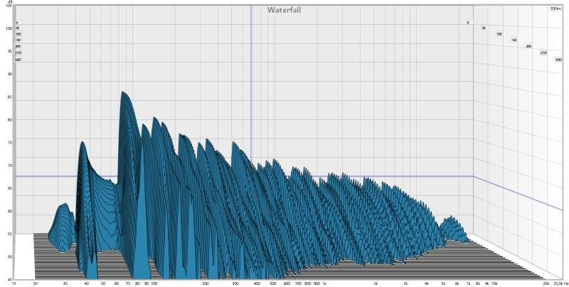 first homestudio - acoustic optimisation-waterfall.jpg