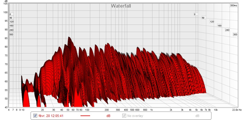 Room Acoustics...need help for analysis-waterfall.jpg