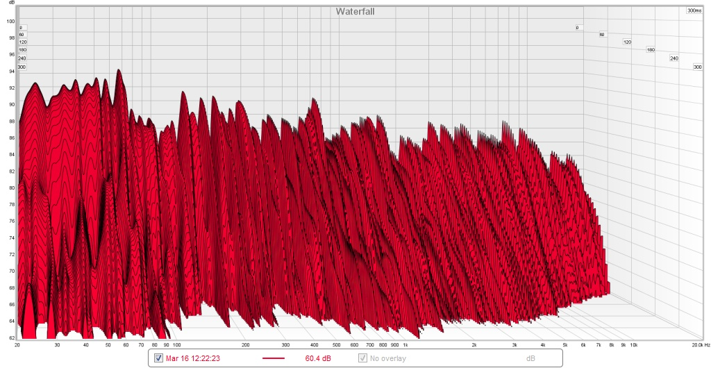 REW 5.1 with UMIK Mic - First Measurements-waterfall.jpg