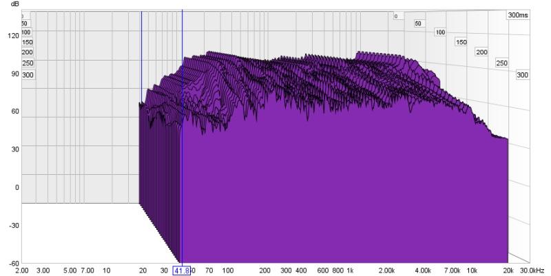 all my waterfall plots look like this one-waterfall.jpg