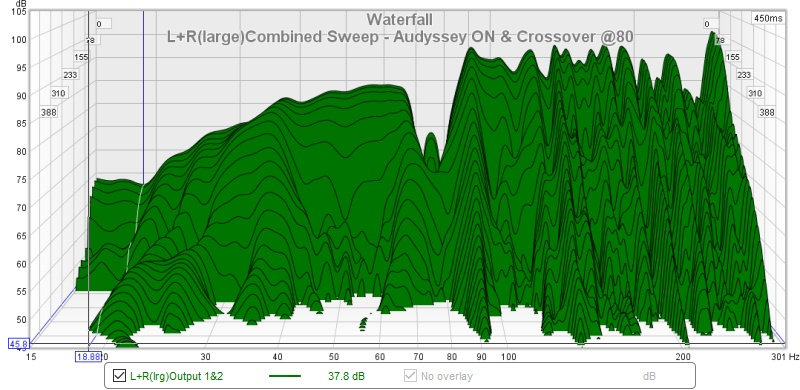 REW Charts Advice Needed-waterfall-l-r-large-combined-sweep.jpg