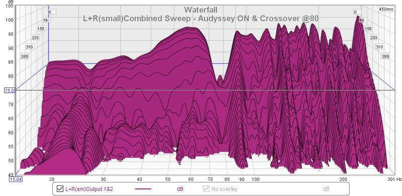 REW Charts Advice Needed-waterfall-l-r-small-combined-sweep.jpg