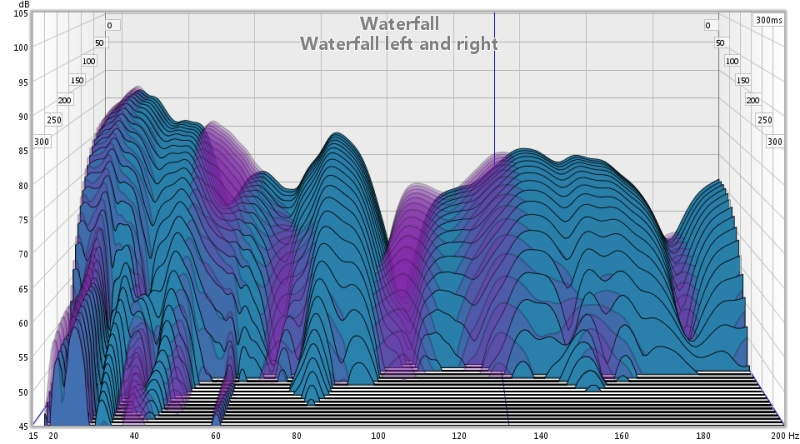 UCA202 Confusion!!-waterfall-left-right-together.jpg