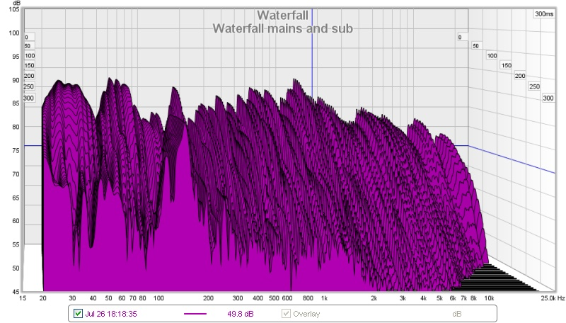 1st Graphs, THIS IS COOL!-waterfall-mains-sub.jpg