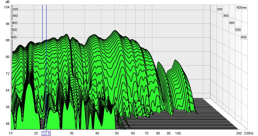 My New SonoSub Graphs ...-waterfall-mem1-sub-only600ms.jpg