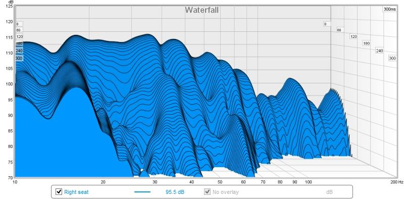 "Fi SP4 18"" Build-waterfall-my-seat.jpg"