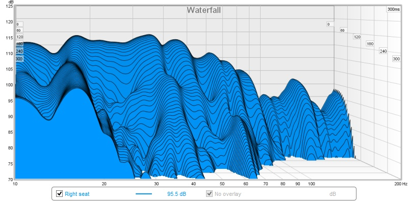 Mach 5 FTW-21 build-waterfall-my-seat.jpg
