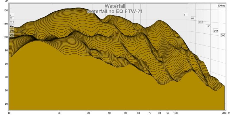 Mach 5 FTW-21 build-waterfall-no-eq-ftw-21.jpg