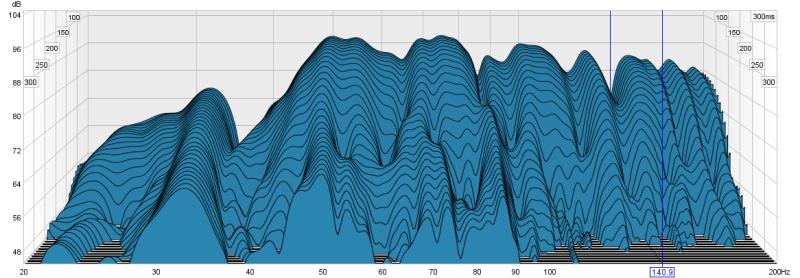 dip in HF with 2 speakers-waterfall-2-speakers-30-traps.jpg