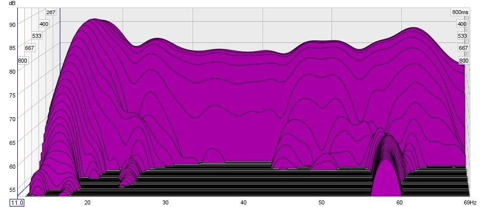 First graphs, not very flat-waterfall-ear-level-graph.jpg