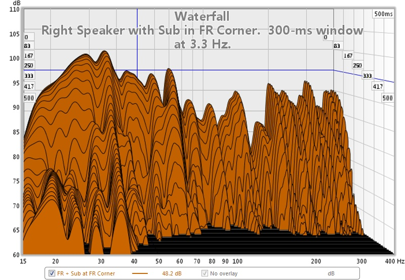 First REW Measurement... help needed interpreting results-waterfall-fr-sub-fr-corner-15-400-hz.jpg