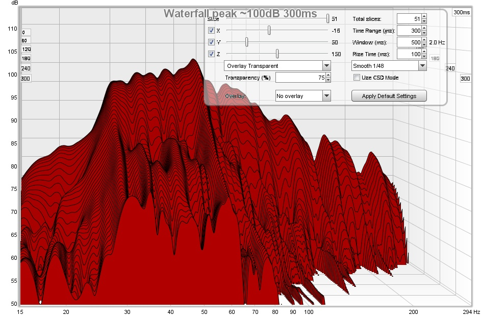 Waterfall graph from a RAM 1500 pickup truck-waterfall-peak-100db-300ms.jpg