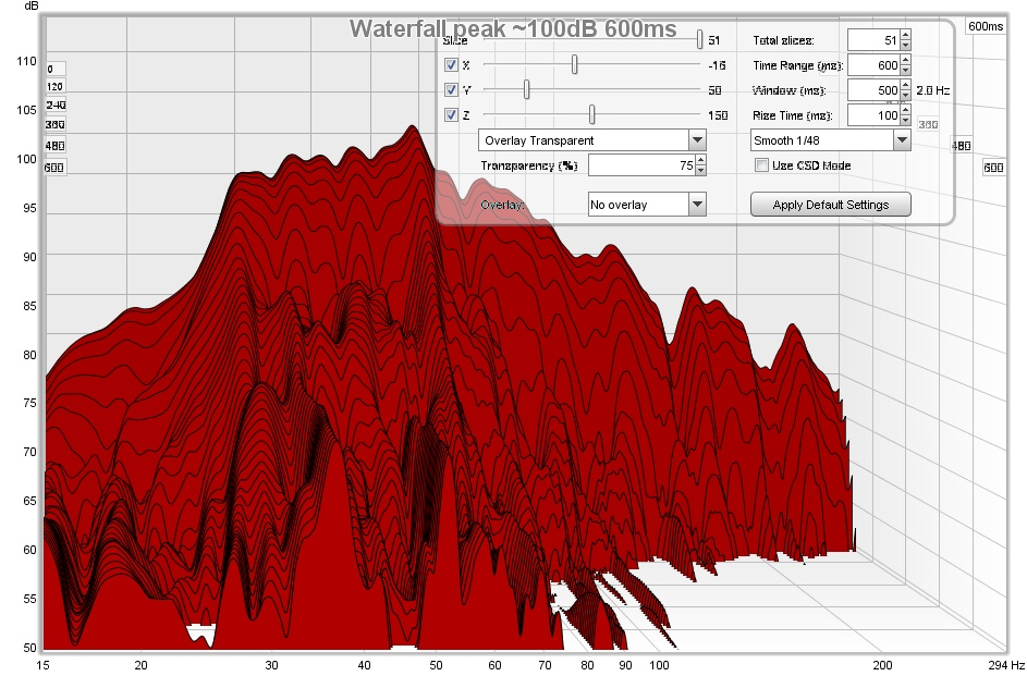 Waterfall graph from a RAM 1500 pickup truck-waterfall-peak-100db-600ms.jpg