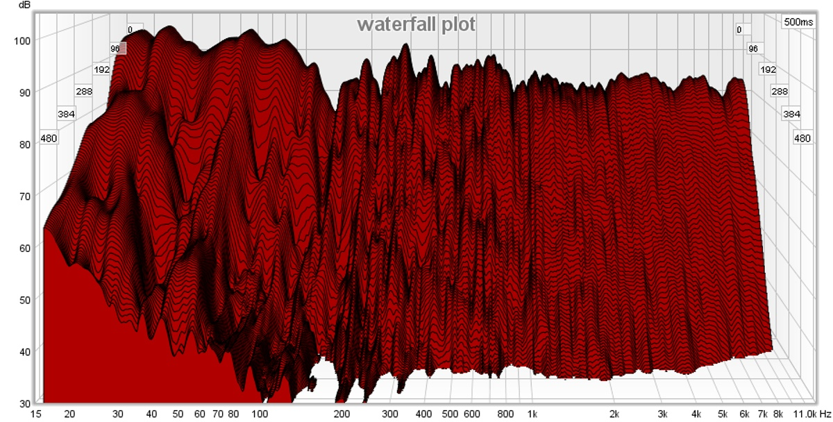 go figure... cannot figure out how to even turn the key to REW on-waterfall-plot.jpg