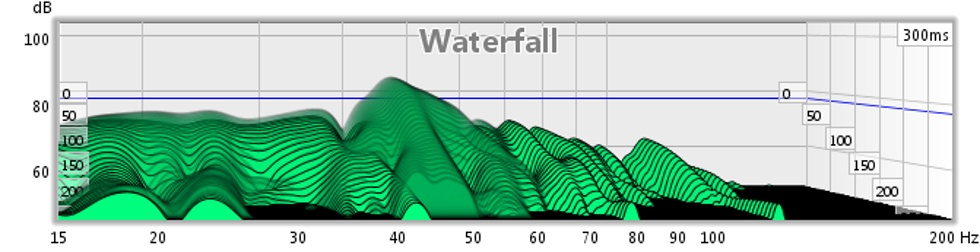please help with sub graphs-waterfall-all-eq.jpg