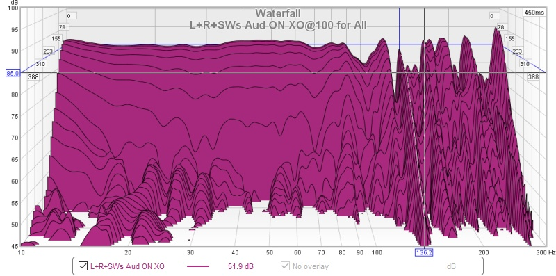 REW Charts Advice Needed-waterfall-xo-100.jpg
