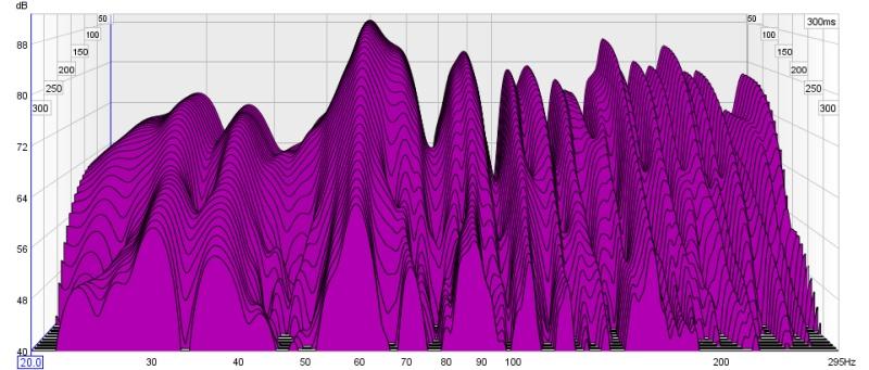 Interpreting First Graphs-waterfall2.jpg