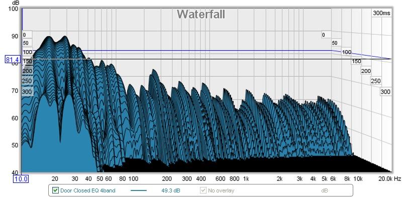 ***Working man's home theater measurements*****-waterfall2.jpg