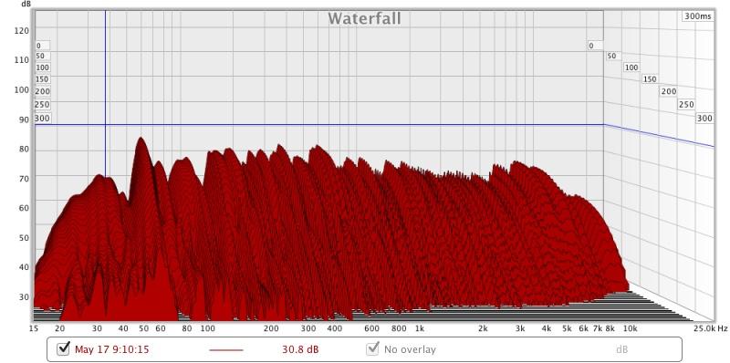 First measurement-waterfall2.jpg