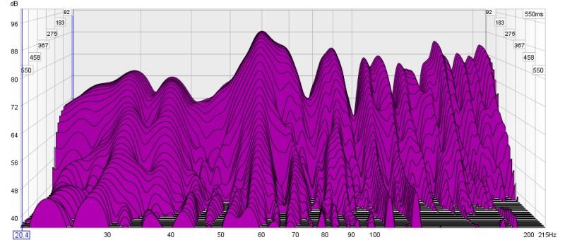 Interpreting First Graphs-waterfall3.jpg