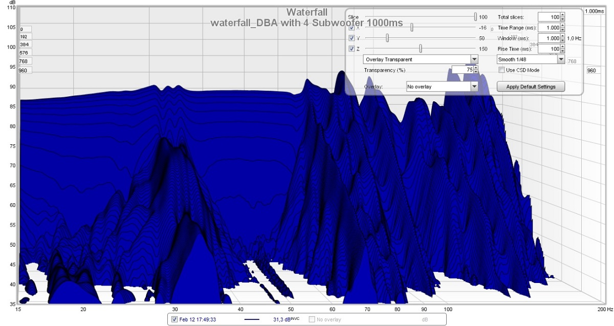 Best Settings for Waterfall Graph-waterfall_dba-4-subwoofer-1000ms.jpg