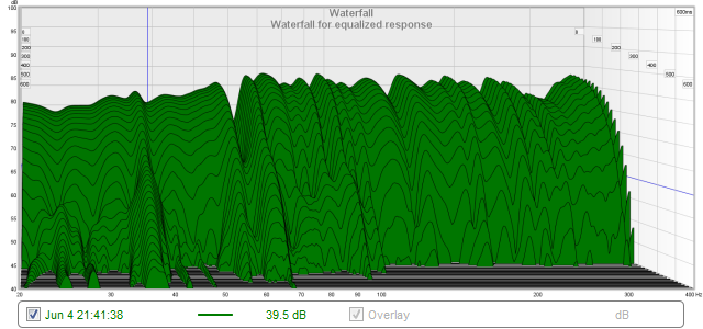 External sweep with REW-waterfall_equalizer.png