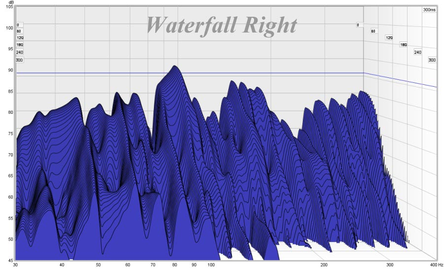 How can I improve the acoustics in this room?-waterfall_right.jpg