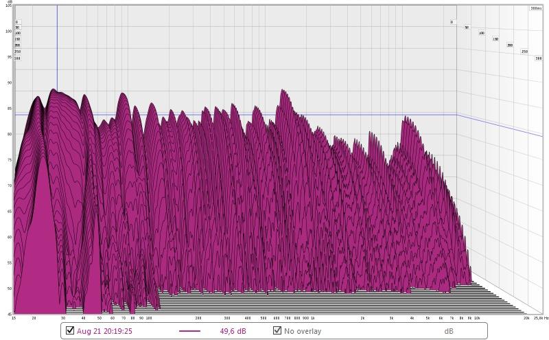 Using EQ to flatten LF of main speakers?-waterfallepics-subs-21.august2013.jpg