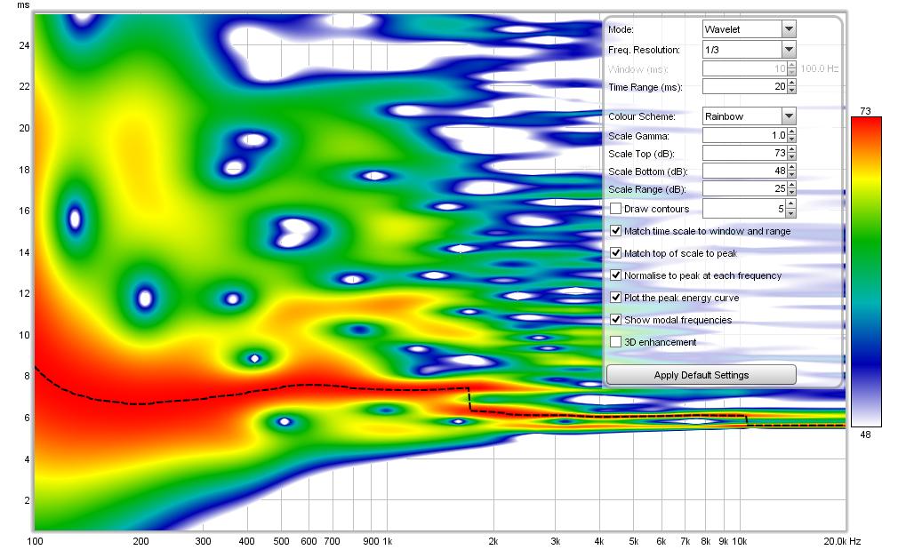 Time Alignment in Car via Impulse Response-wavelet.png