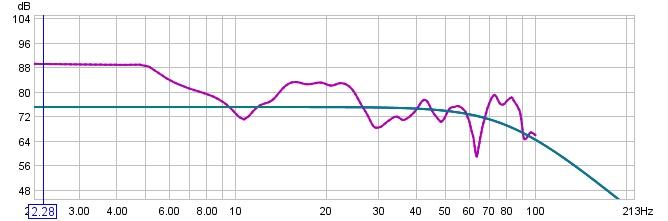 Question about graph-weird.jpg