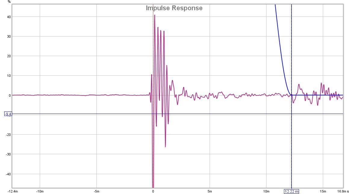3 way speaker measurements inside, outside & group delay: am I right?-wf1-open.jpg
