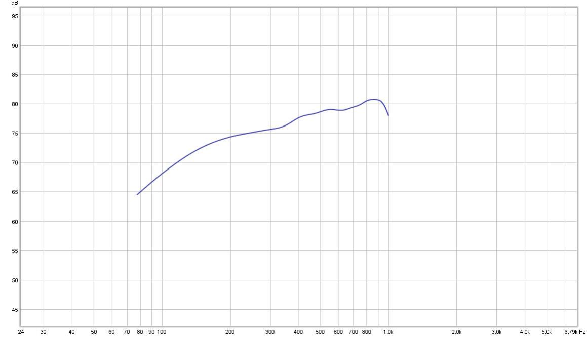 3 way speaker measurements inside, outside & group delay: am I right?-wf1open-lim2.jpg