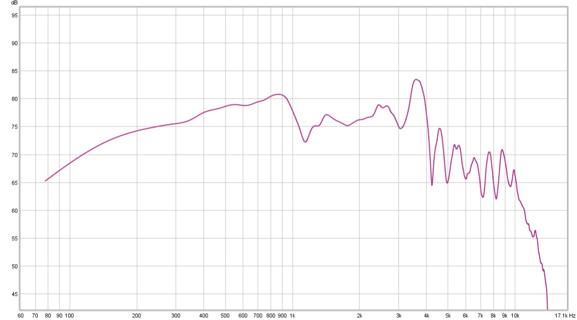 3 way speaker measurements inside, outside & group delay: am I right?-wf1open1.jpg