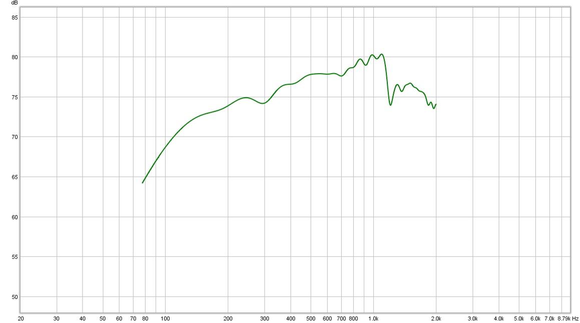 3 way speaker measurements inside, outside & group delay: am I right?-wf2-lim.jpg