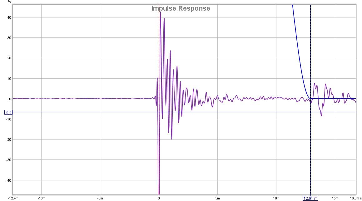 3 way speaker measurements inside, outside & group delay: am I right?-wf2-open.jpg